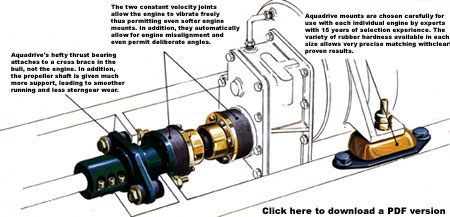 marine transmission center velvet drive transmissions, zf marine 2017 escalade ext product spotlight aquadrive anti vibration system